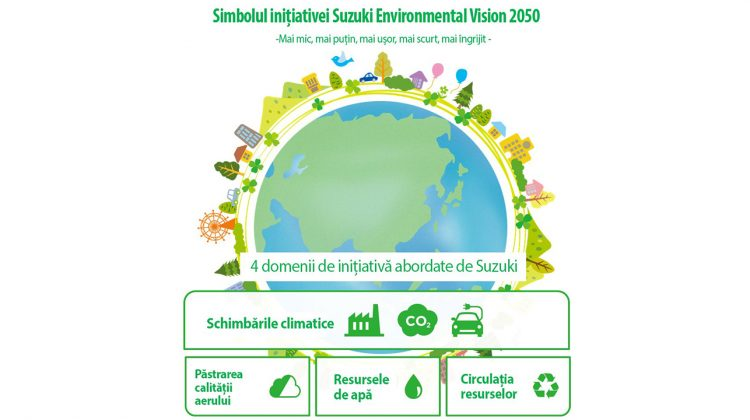 """Suzuki anunta""""Suzuki Environmental Vision 2050"""" – Viziunea Suzuki asupra mediului 2050"""